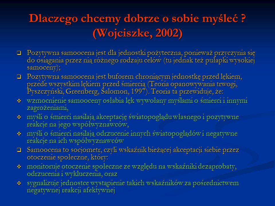 Dlaczego chcemy dobrze o sobie myśleć (Wojciszke, 2002)