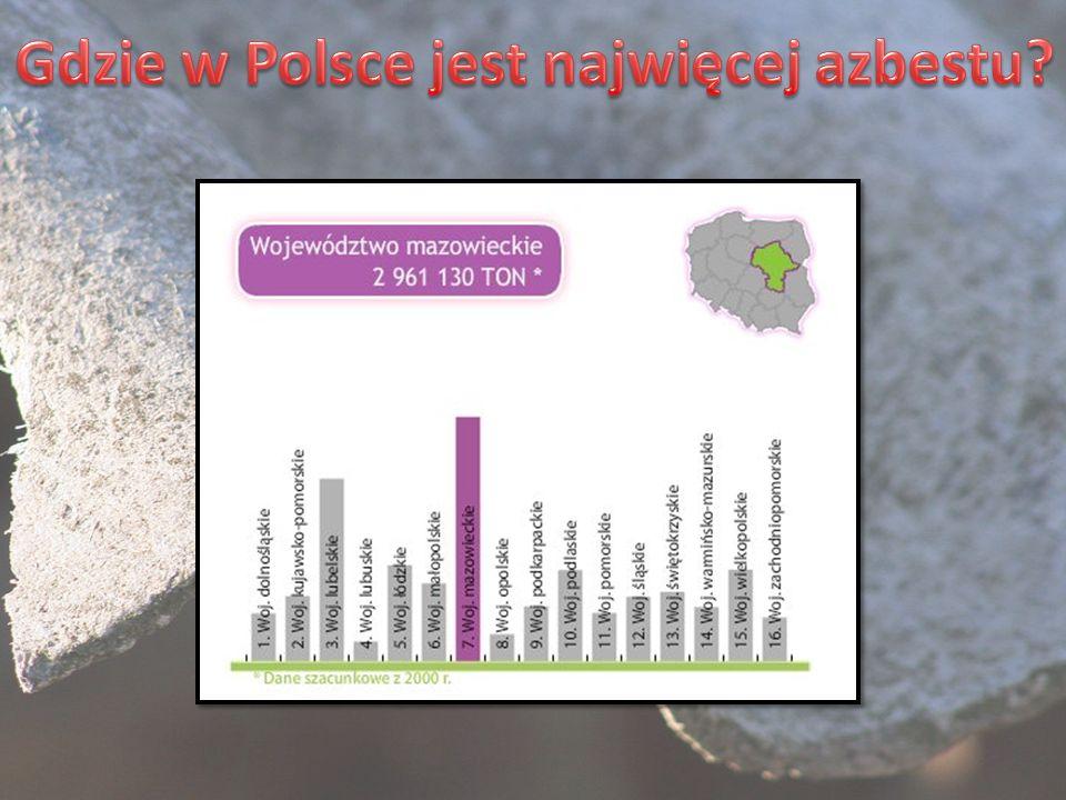 Gdzie w Polsce jest najwięcej azbestu
