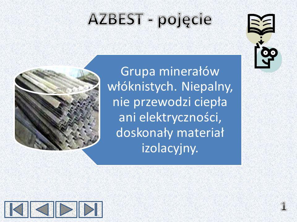 AZBEST - pojęcie Grupa minerałów włóknistych. Niepalny, nie przewodzi ciepła ani elektryczności, doskonały materiał izolacyjny.