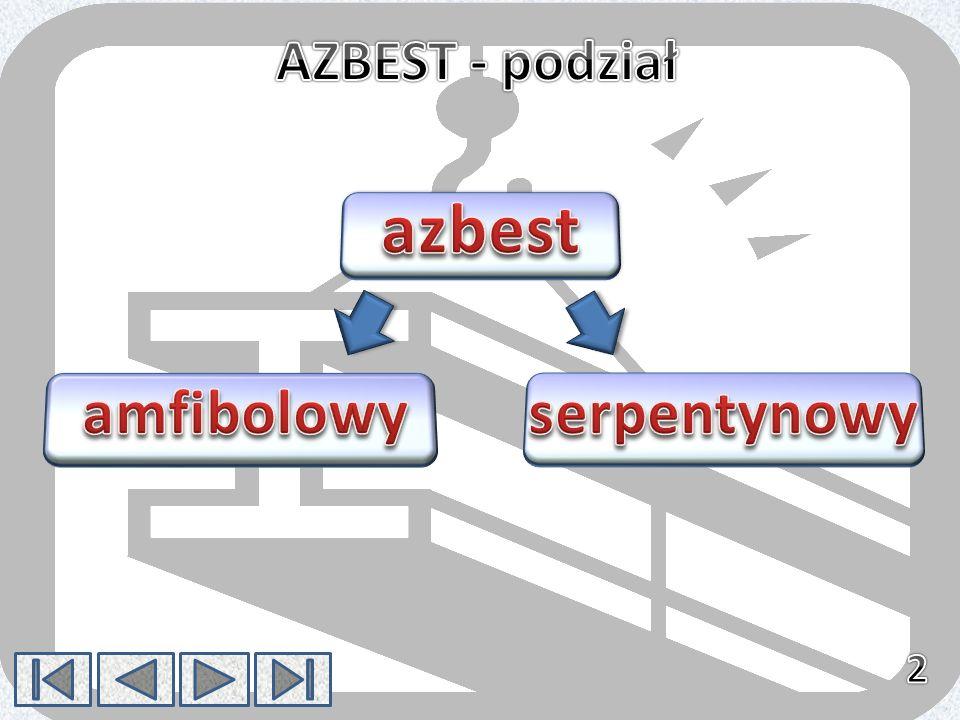 AZBEST - podział azbest amfibolowy serpentynowy 2