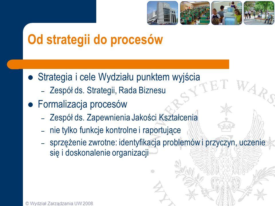 Od strategii do procesów