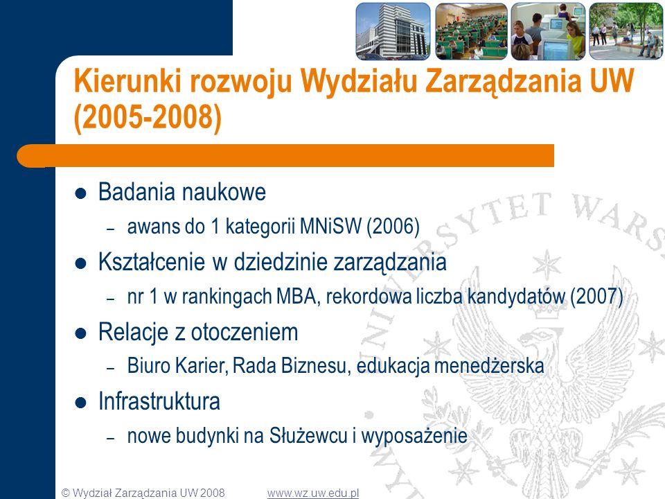 Kierunki rozwoju Wydziału Zarządzania UW (2005-2008)