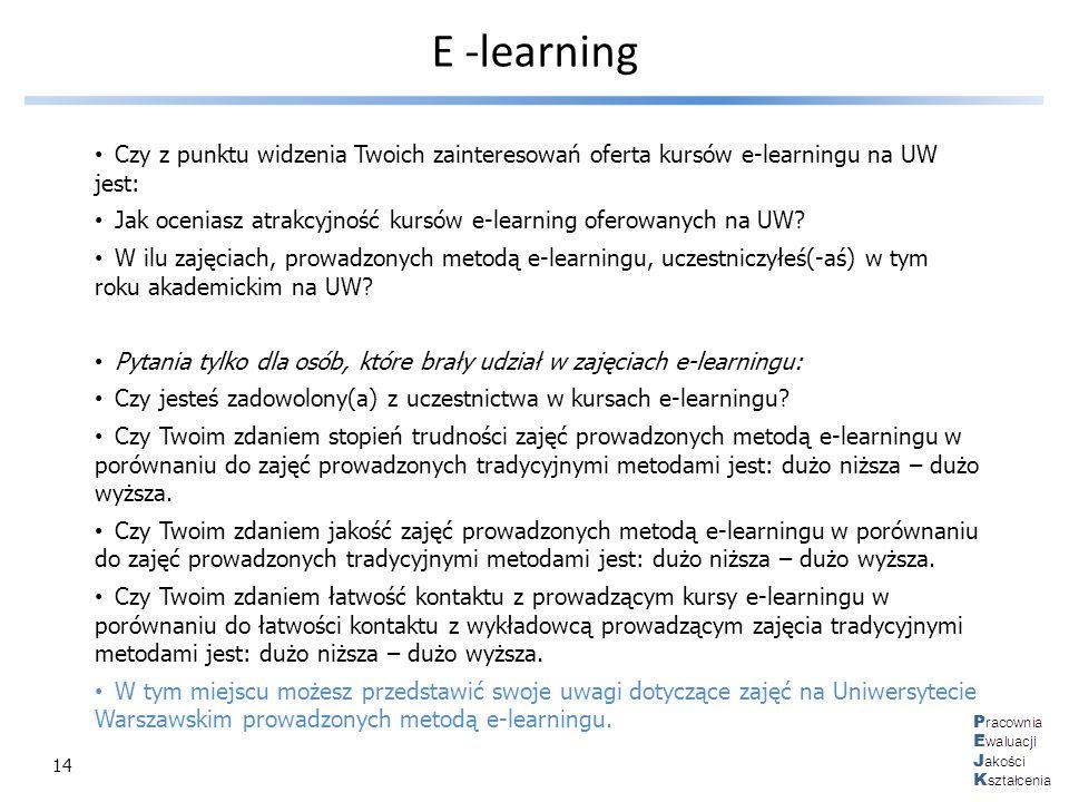 E -learning Czy z punktu widzenia Twoich zainteresowań oferta kursów e-learningu na UW jest: