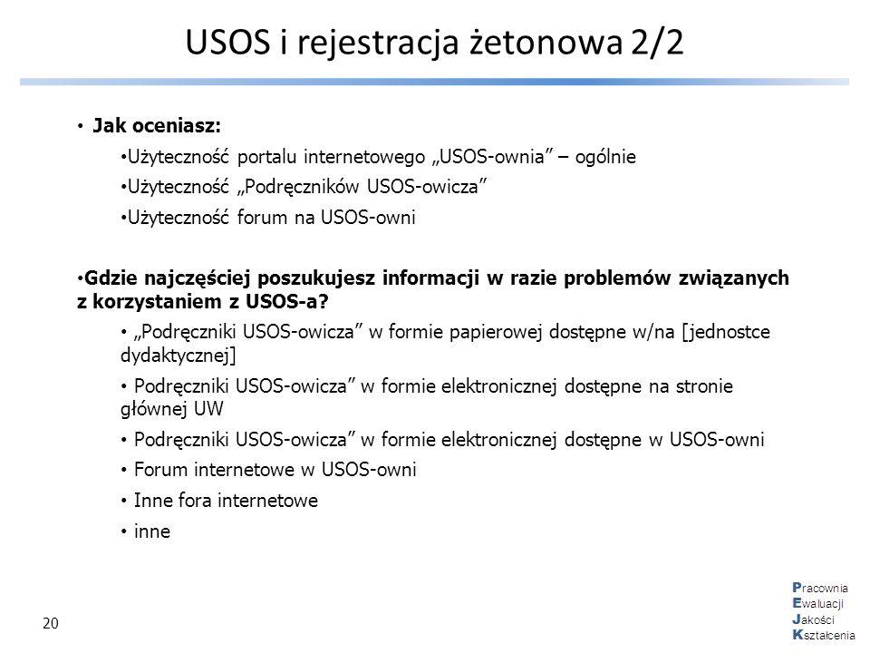 USOS i rejestracja żetonowa 2/2