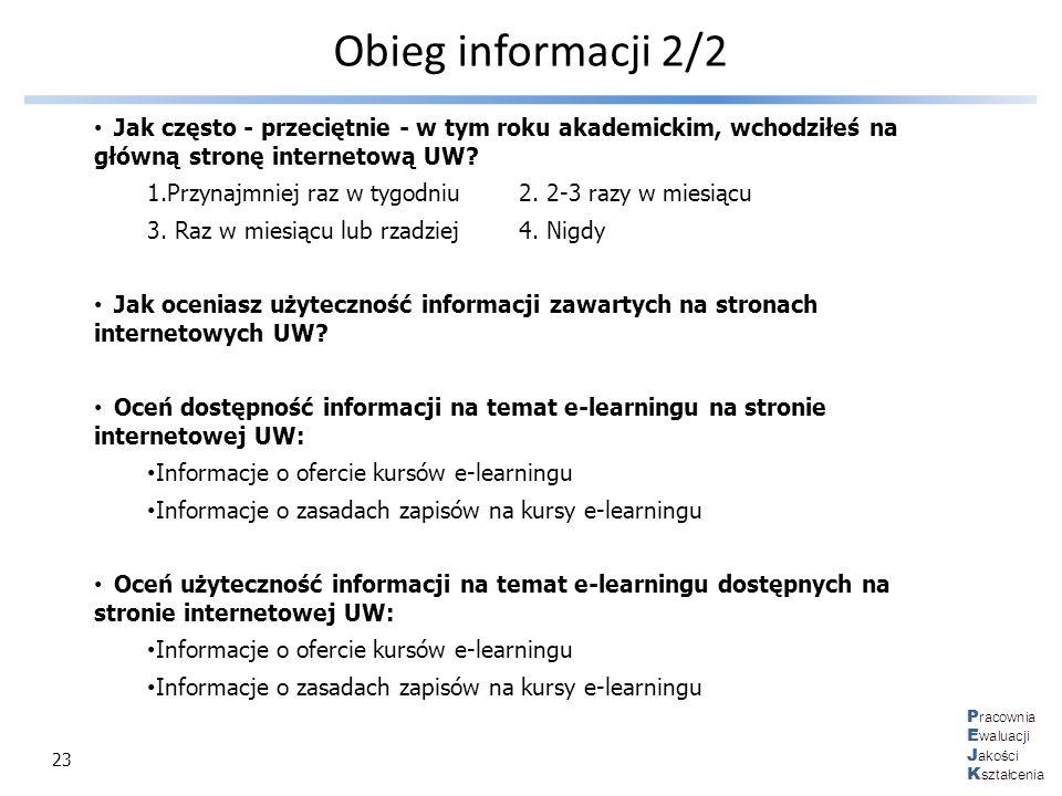 Obieg informacji 2/2 Jak często - przeciętnie - w tym roku akademickim, wchodziłeś na główną stronę internetową UW