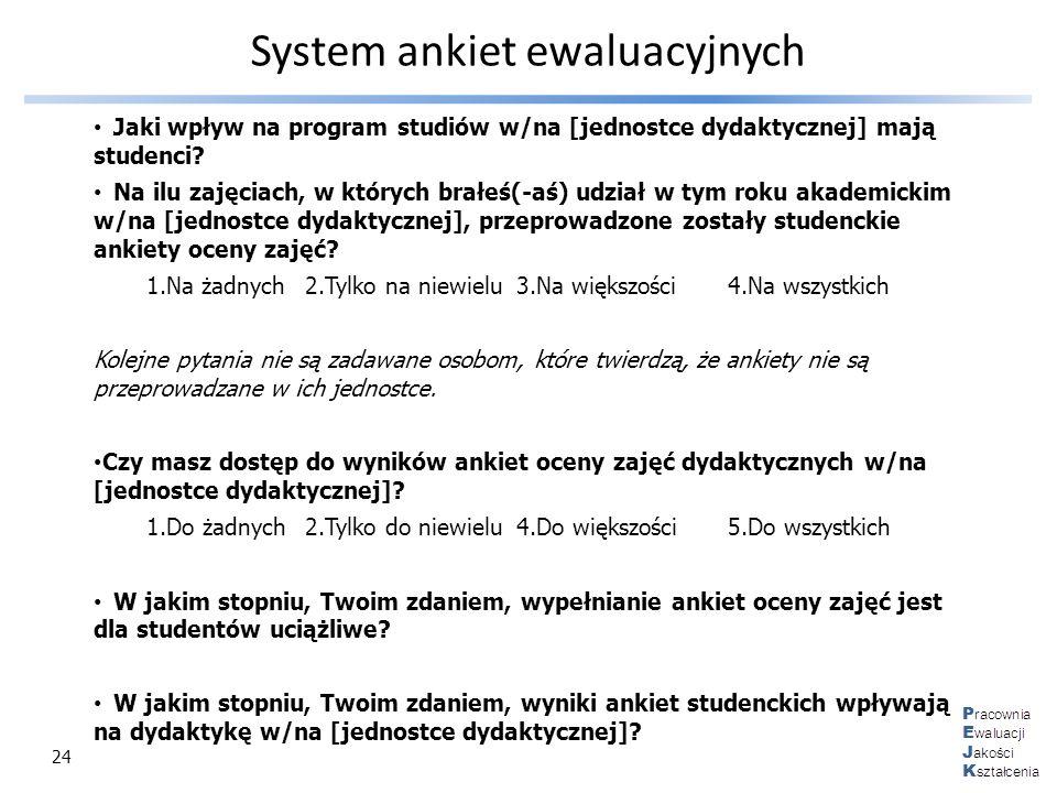 System ankiet ewaluacyjnych