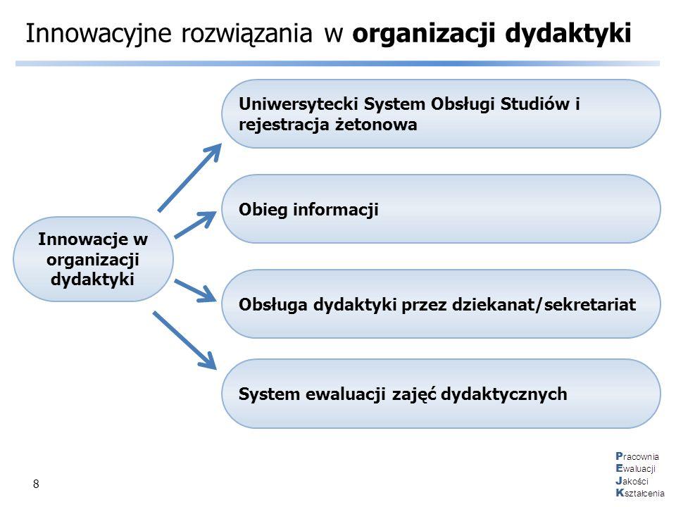 Innowacyjne rozwiązania w organizacji dydaktyki