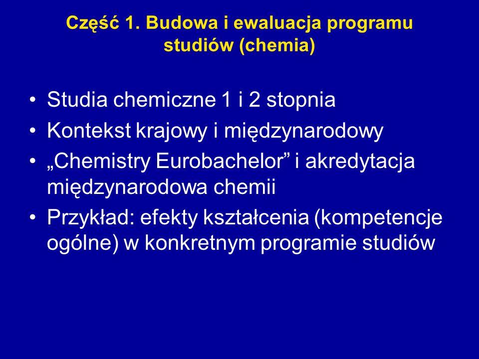 Część 1. Budowa i ewaluacja programu studiów (chemia)