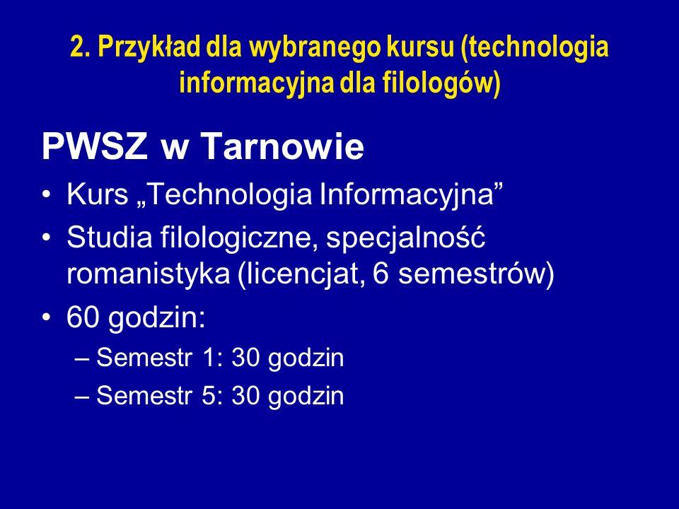 2. Przykład dla wybranego kursu (technologia informacyjna dla filologów)