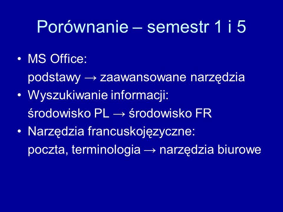 Porównanie – semestr 1 i 5 MS Office: