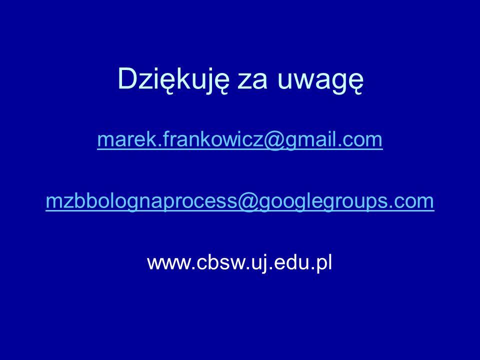 Dziękuję za uwagę marek.frankowicz@gmail.com