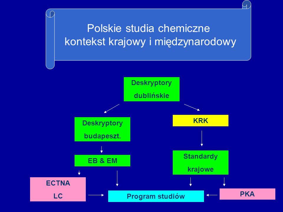 Polskie studia chemiczne kontekst krajowy i międzynarodowy