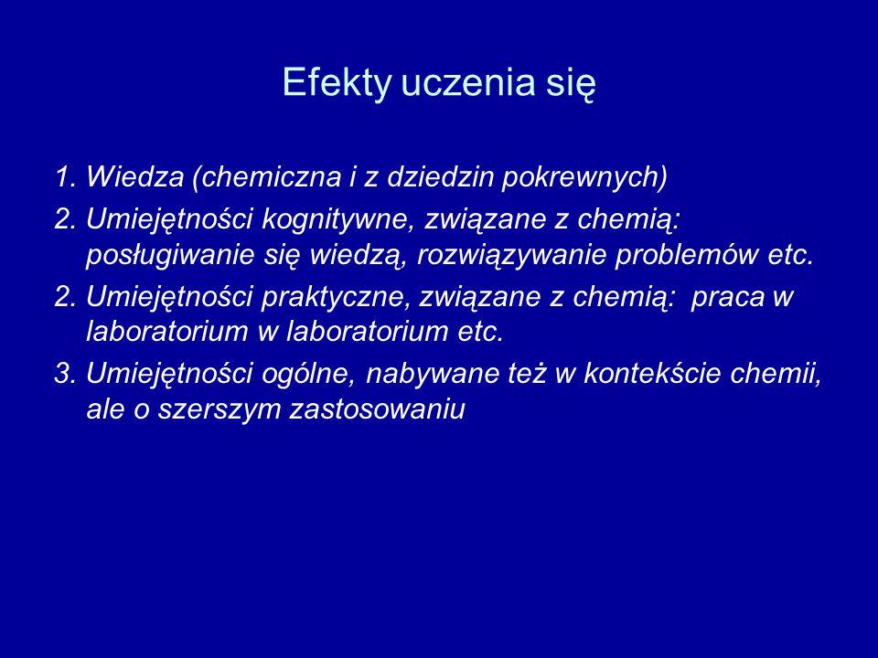 Efekty uczenia się 1. Wiedza (chemiczna i z dziedzin pokrewnych)