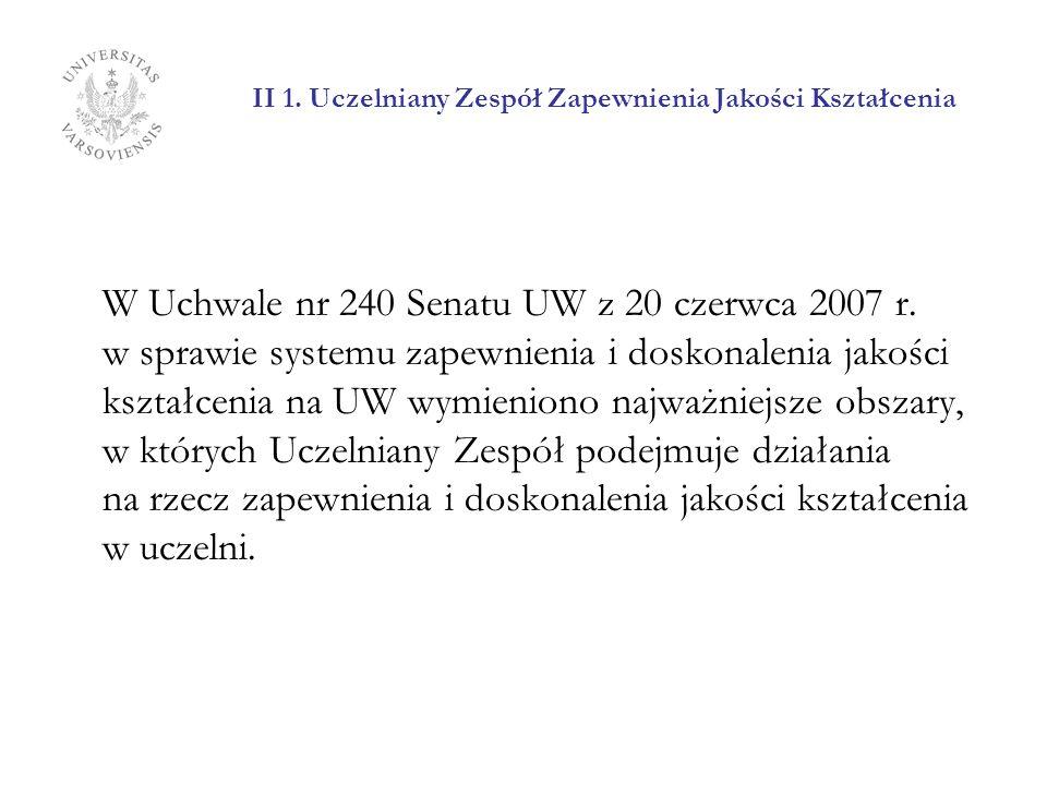 II 1. Uczelniany Zespół Zapewnienia Jakości Kształcenia