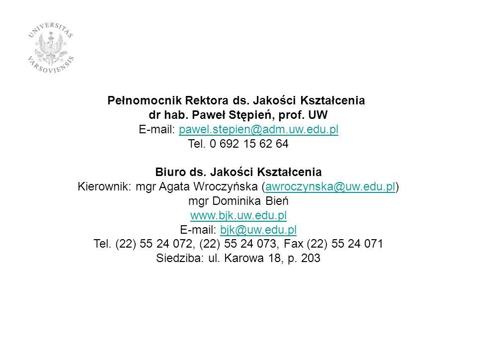 Pełnomocnik Rektora ds. Jakości Kształcenia