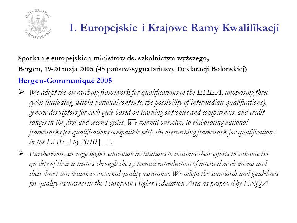 I. Europejskie i Krajowe Ramy Kwalifikacji