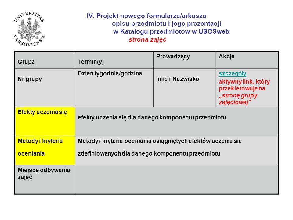 IV. Projekt nowego formularza/arkusza