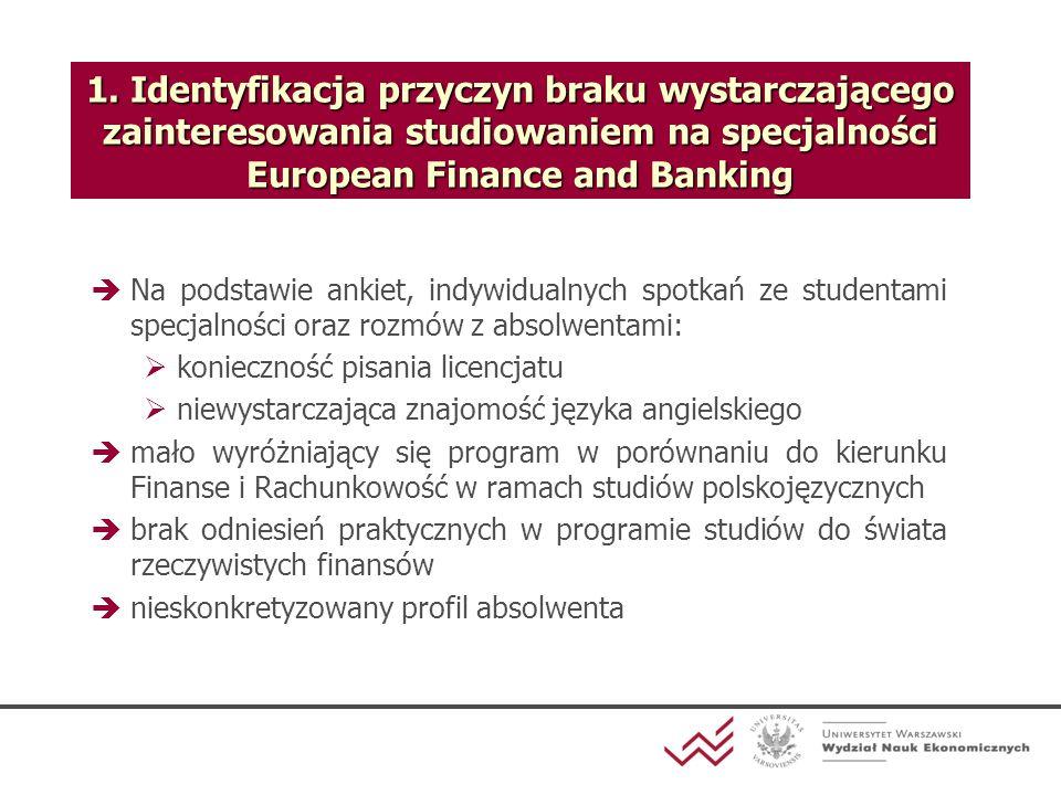 1. Identyfikacja przyczyn braku wystarczającego zainteresowania studiowaniem na specjalności European Finance and Banking