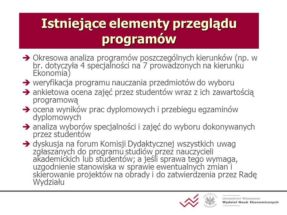 Istniejące elementy przeglądu programów