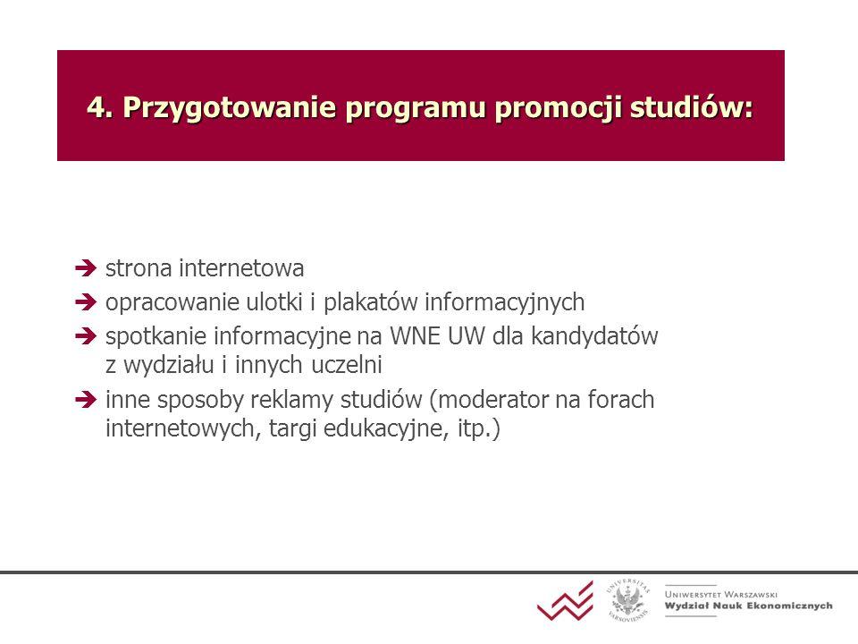 4. Przygotowanie programu promocji studiów: