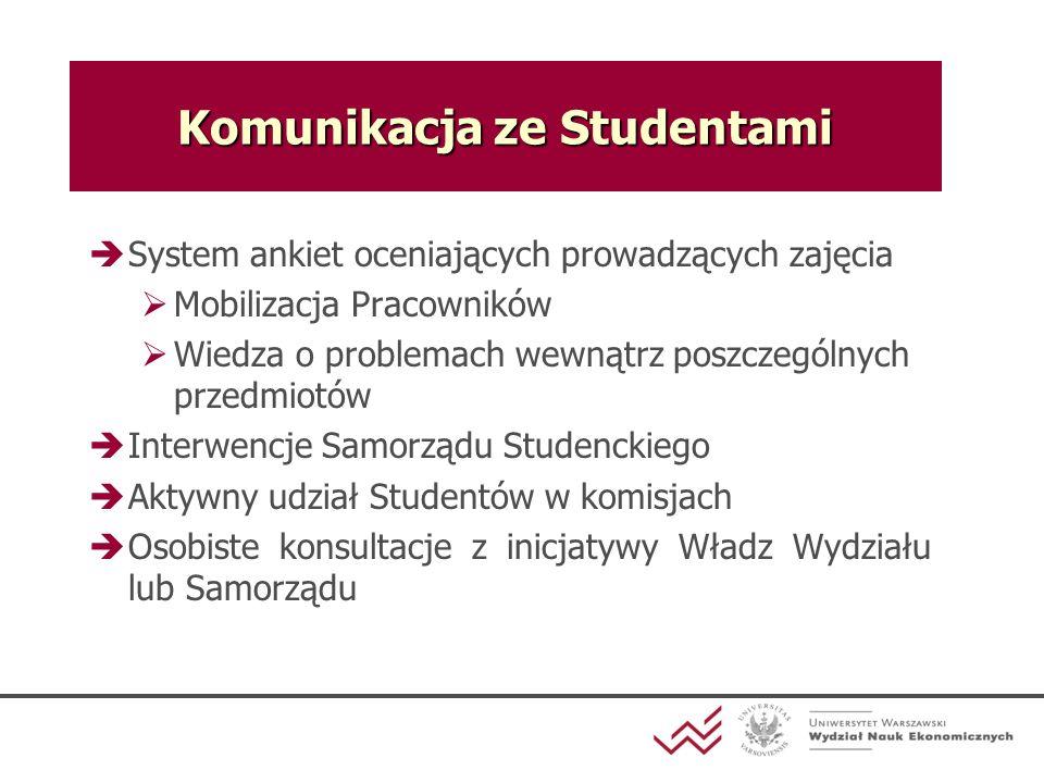 Komunikacja ze Studentami