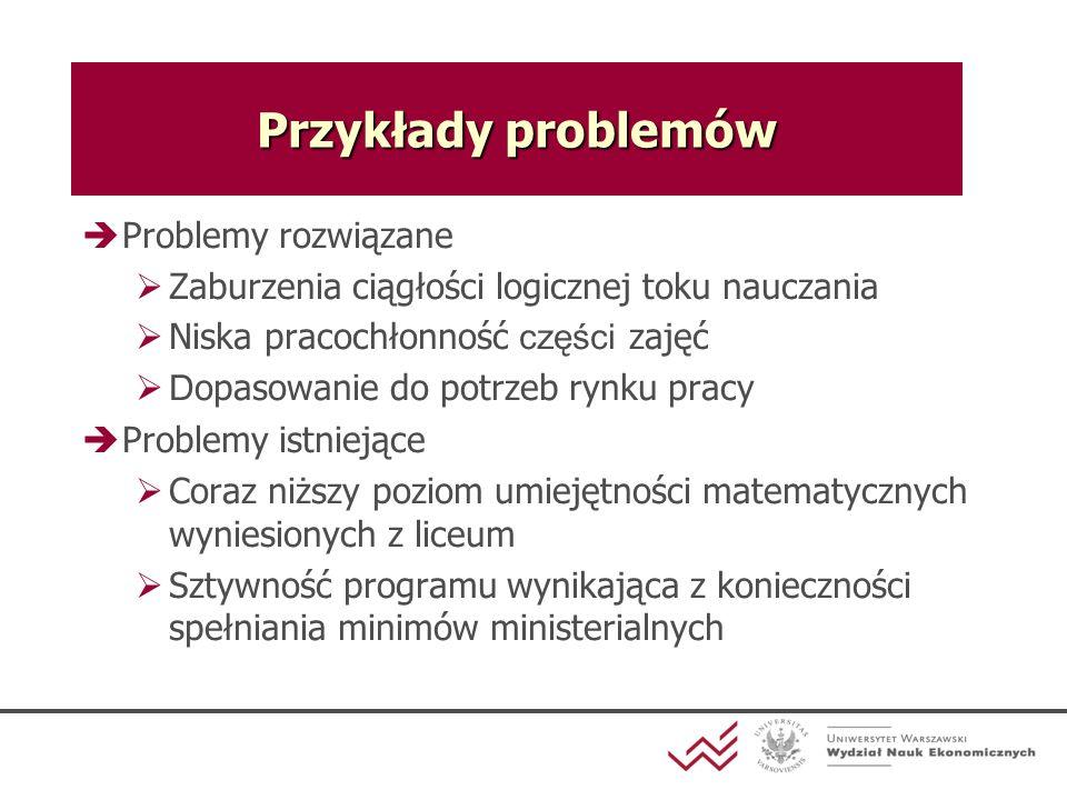 Przykłady problemów Problemy rozwiązane