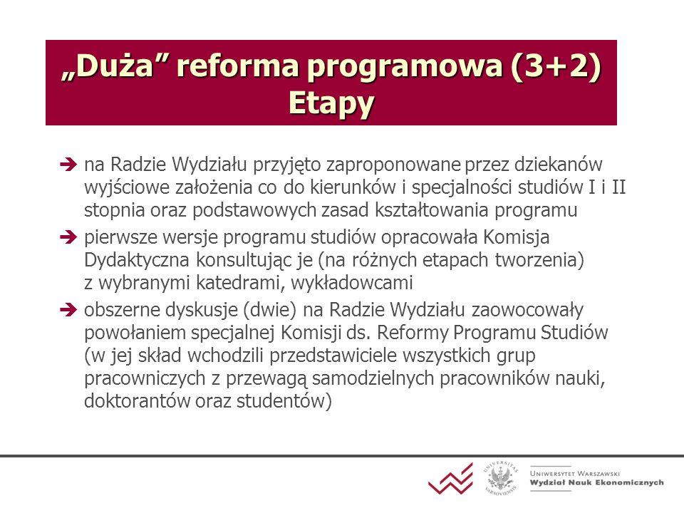 """""""Duża reforma programowa (3+2) Etapy"""
