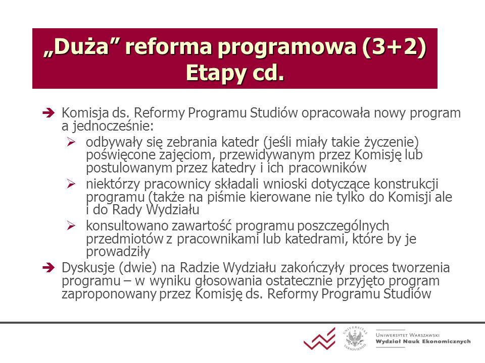 """""""Duża reforma programowa (3+2) Etapy cd."""