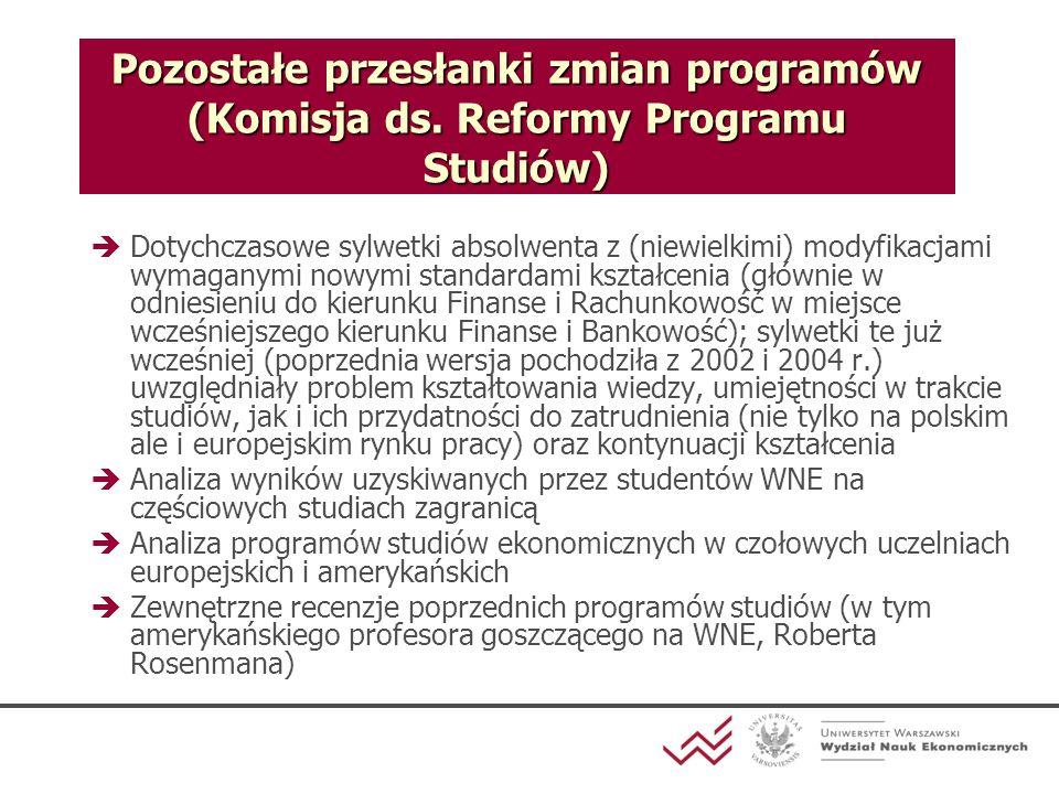Pozostałe przesłanki zmian programów (Komisja ds