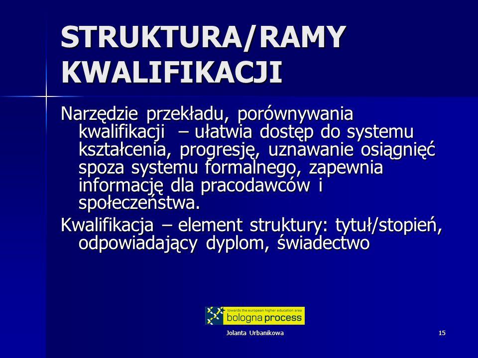 STRUKTURA/RAMY KWALIFIKACJI
