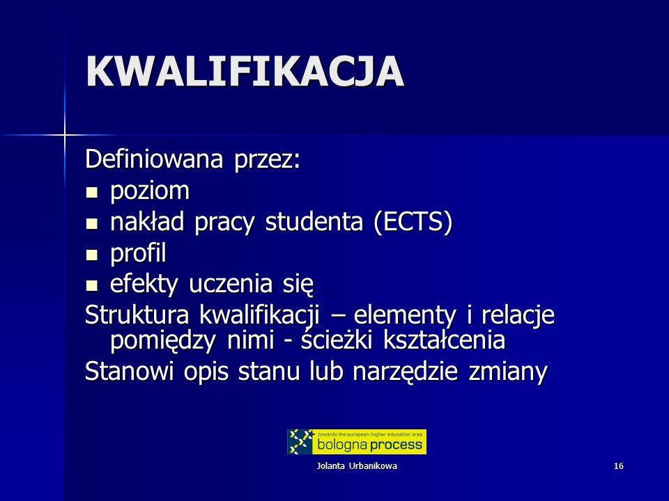 KWALIFIKACJA Definiowana przez: poziom nakład pracy studenta (ECTS)