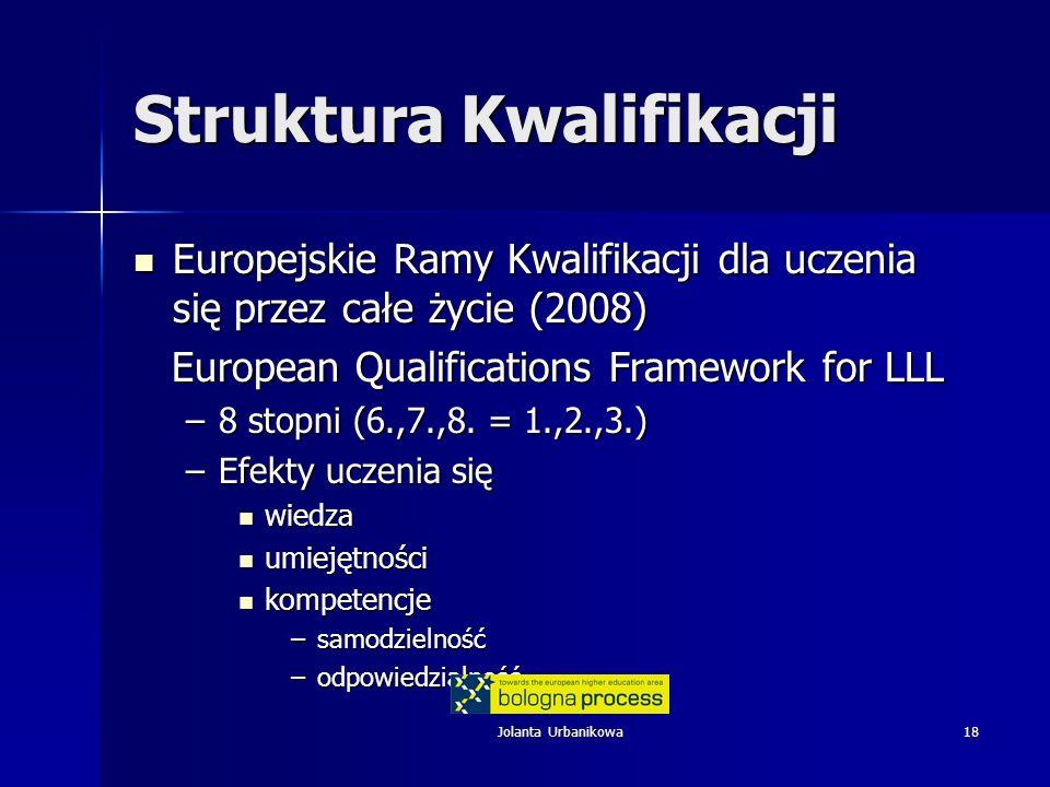Struktura Kwalifikacji