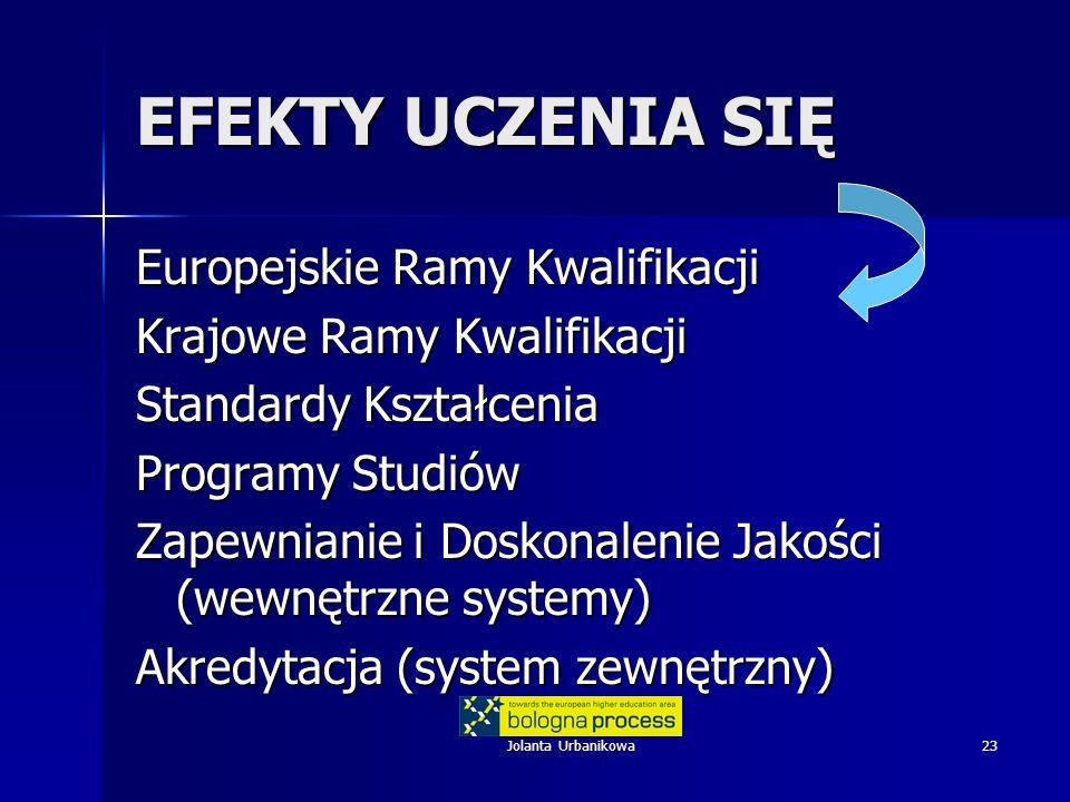 EFEKTY UCZENIA SIĘ Europejskie Ramy Kwalifikacji