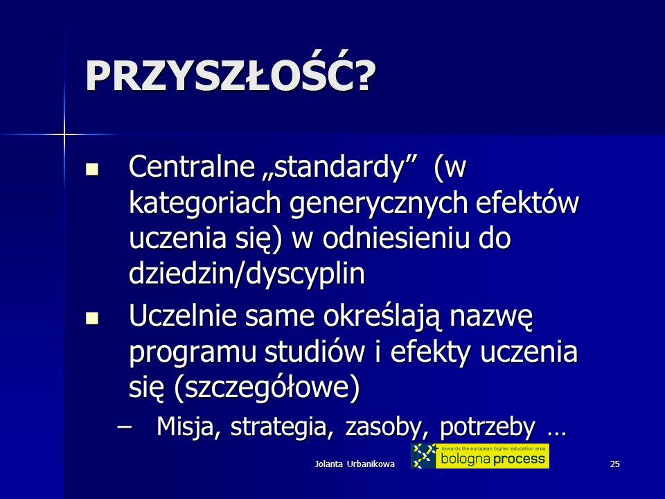 """PRZYSZŁOŚĆ Centralne """"standardy (w kategoriach generycznych efektów uczenia się) w odniesieniu do dziedzin/dyscyplin."""