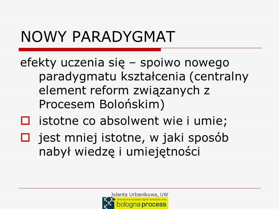 NOWY PARADYGMATefekty uczenia się – spoiwo nowego paradygmatu kształcenia (centralny element reform związanych z Procesem Bolońskim)