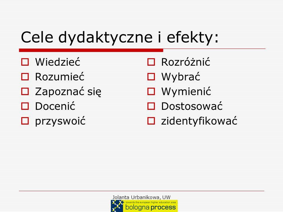 Cele dydaktyczne i efekty: