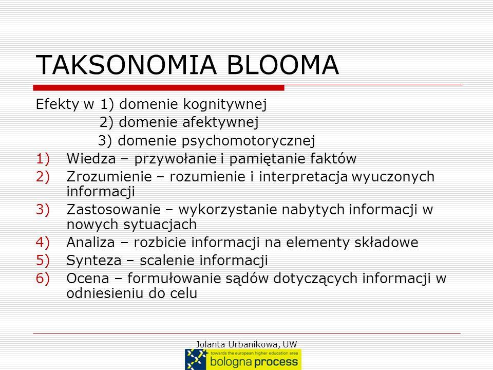 TAKSONOMIA BLOOMA Efekty w 1) domenie kognitywnej