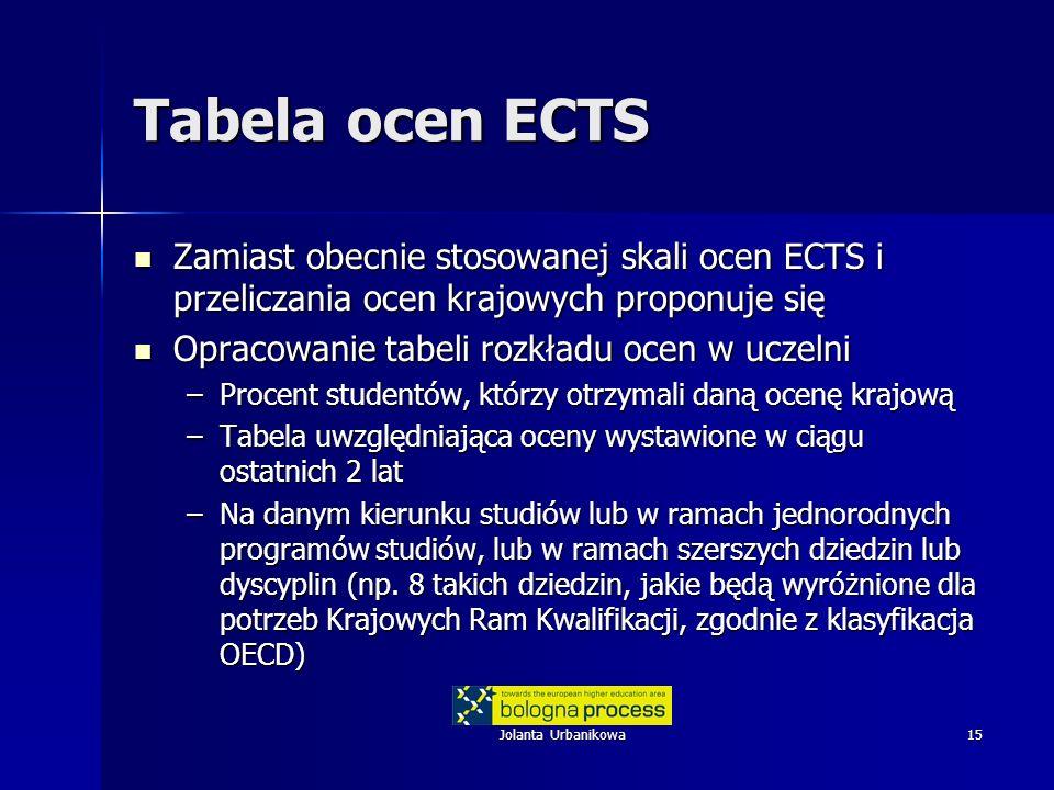 Tabela ocen ECTS Zamiast obecnie stosowanej skali ocen ECTS i przeliczania ocen krajowych proponuje się.