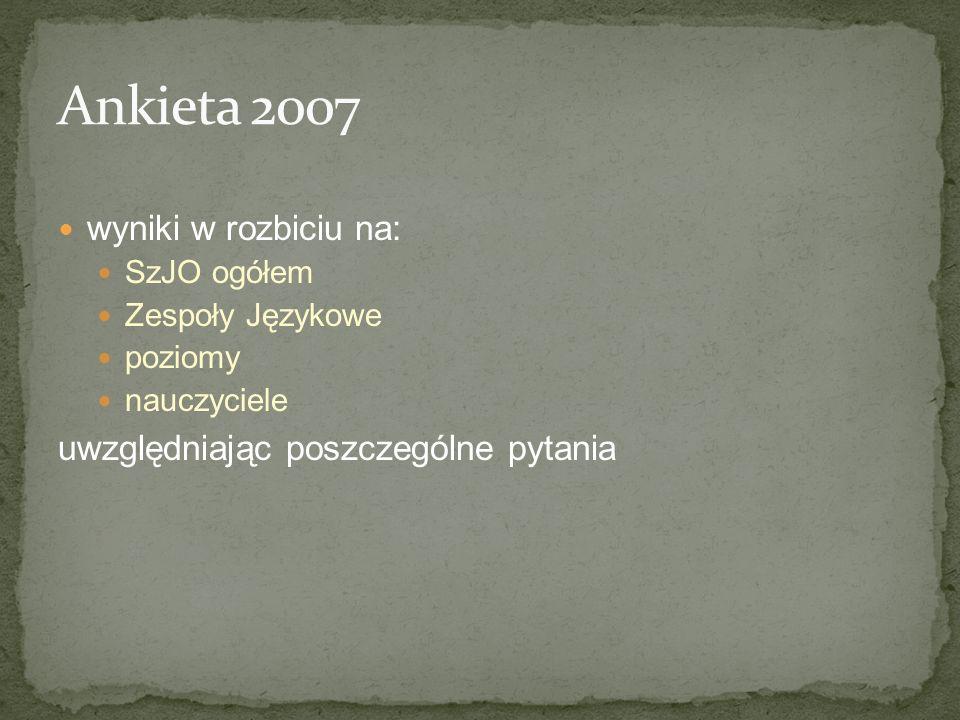 Ankieta 2007 wyniki w rozbiciu na: uwzględniając poszczególne pytania