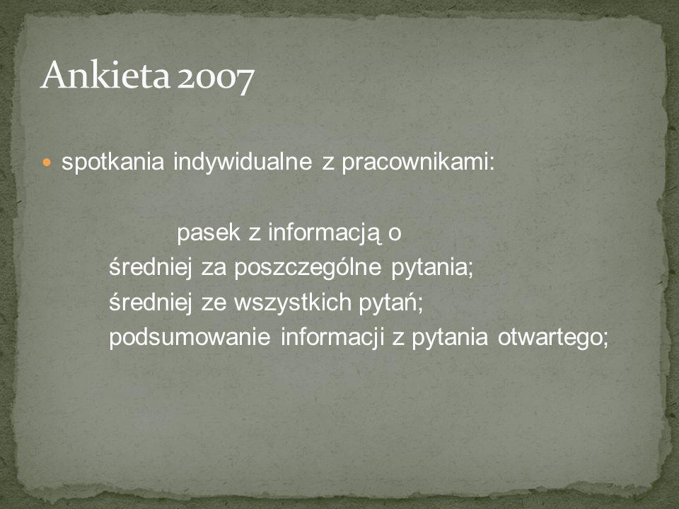 Ankieta 2007 spotkania indywidualne z pracownikami: