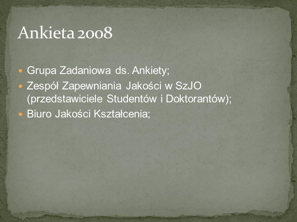 Ankieta 2008 Grupa Zadaniowa ds. Ankiety;