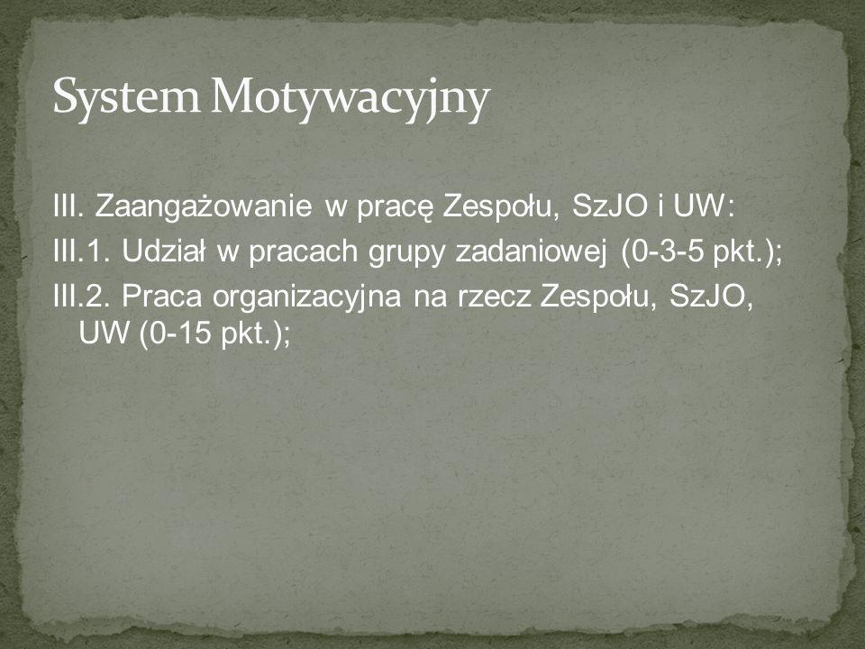 System Motywacyjny III. Zaangażowanie w pracę Zespołu, SzJO i UW: