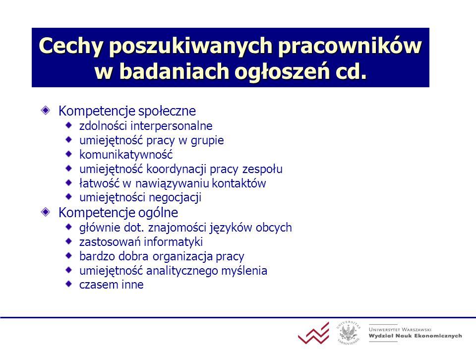 Cechy poszukiwanych pracowników w badaniach ogłoszeń cd.