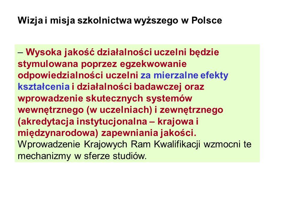 Wizja i misja szkolnictwa wyższego w Polsce