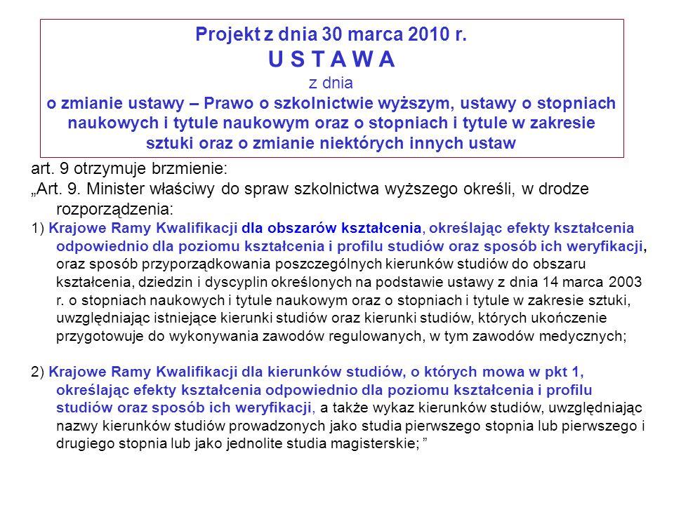 U S T A W A Projekt z dnia 30 marca 2010 r. z dnia