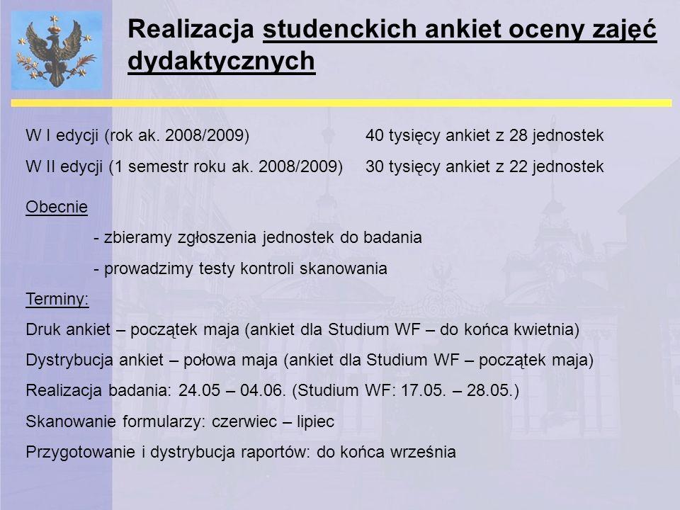 Realizacja studenckich ankiet oceny zajęć dydaktycznych