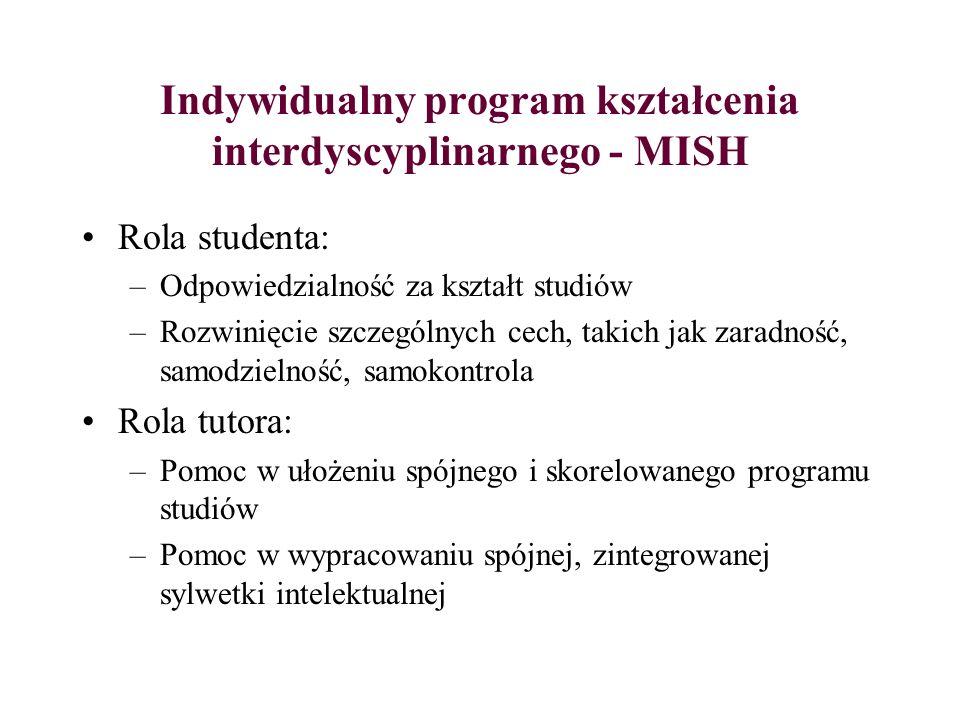 Indywidualny program kształcenia interdyscyplinarnego - MISH