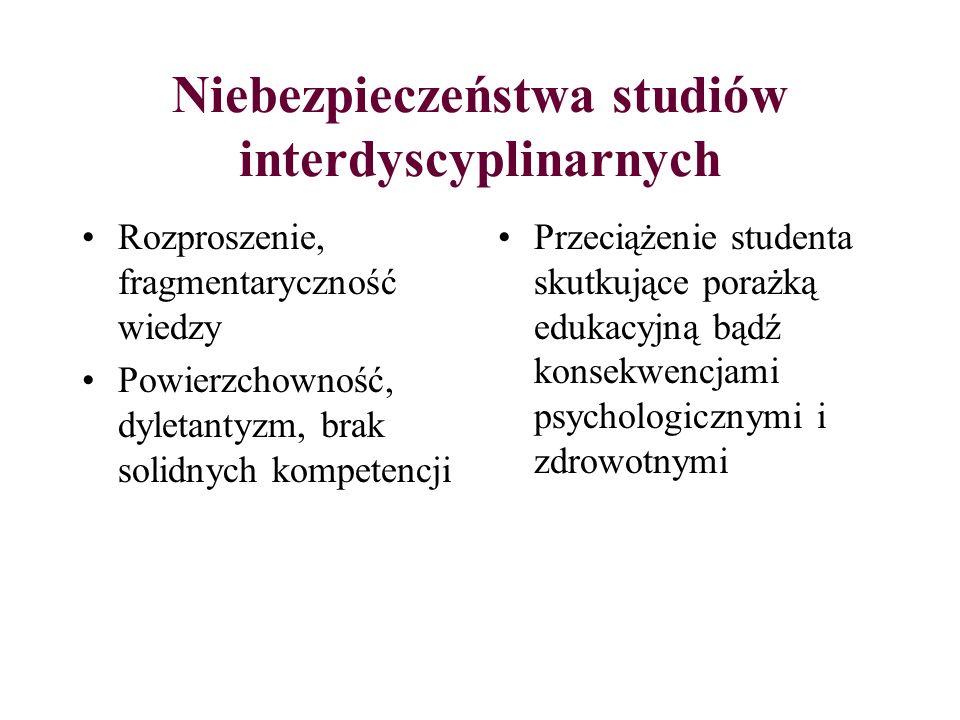 Niebezpieczeństwa studiów interdyscyplinarnych