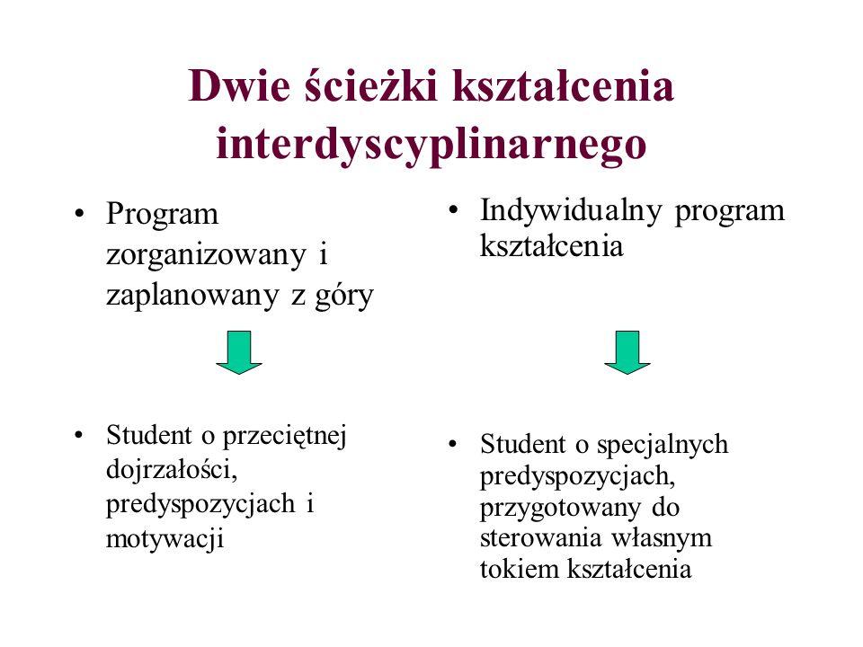 Dwie ścieżki kształcenia interdyscyplinarnego