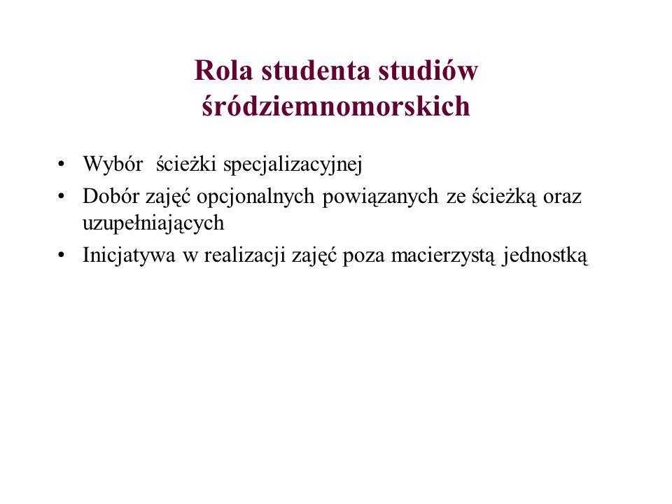 Rola studenta studiów śródziemnomorskich
